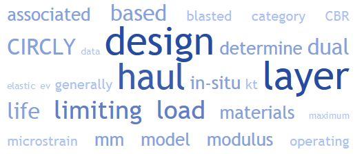 Haul Road Design Courses Word Cloud
